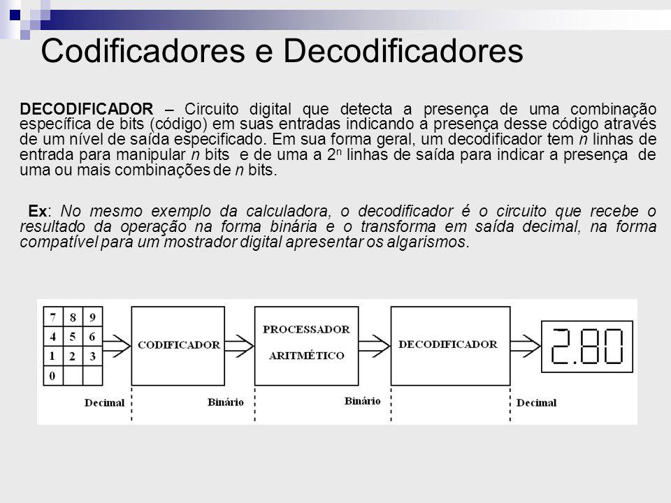 Codificadores e Decodificadores DECODIFICADOR – Circuito digital que detecta a presença de uma combinação específica de bits (código) em suas entradas