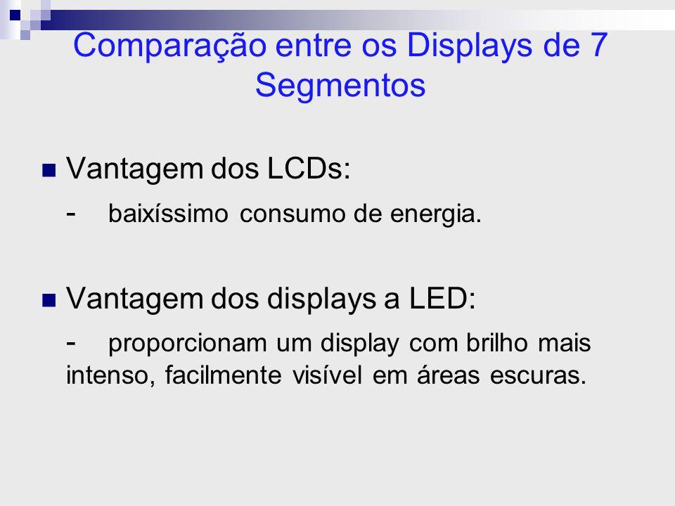 Vantagem dos LCDs: - baixíssimo consumo de energia. Vantagem dos displays a LED: - proporcionam um display com brilho mais intenso, facilmente visível