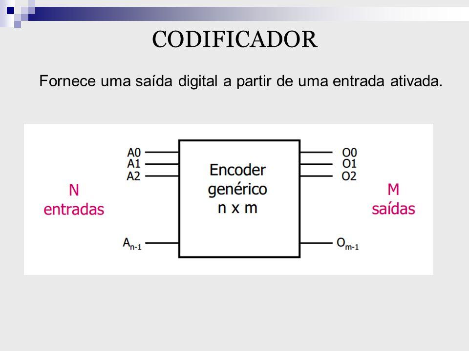 CODIFICADOR Fornece uma saída digital a partir de uma entrada ativada.