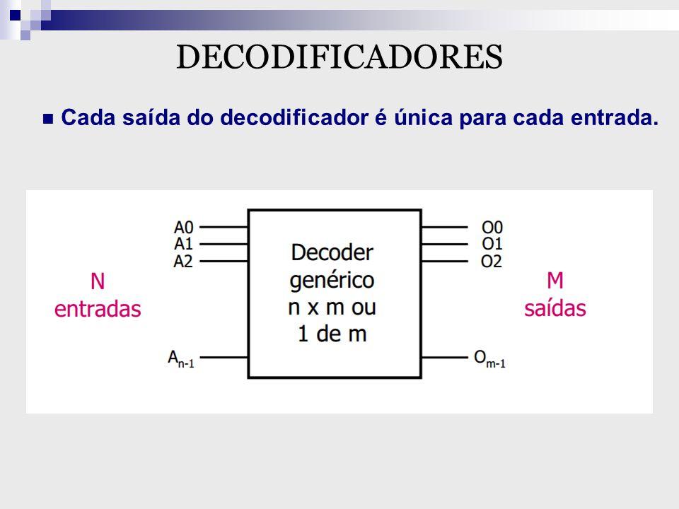 DECODIFICADORES Decodificador 2 X4 ou 1 de 4