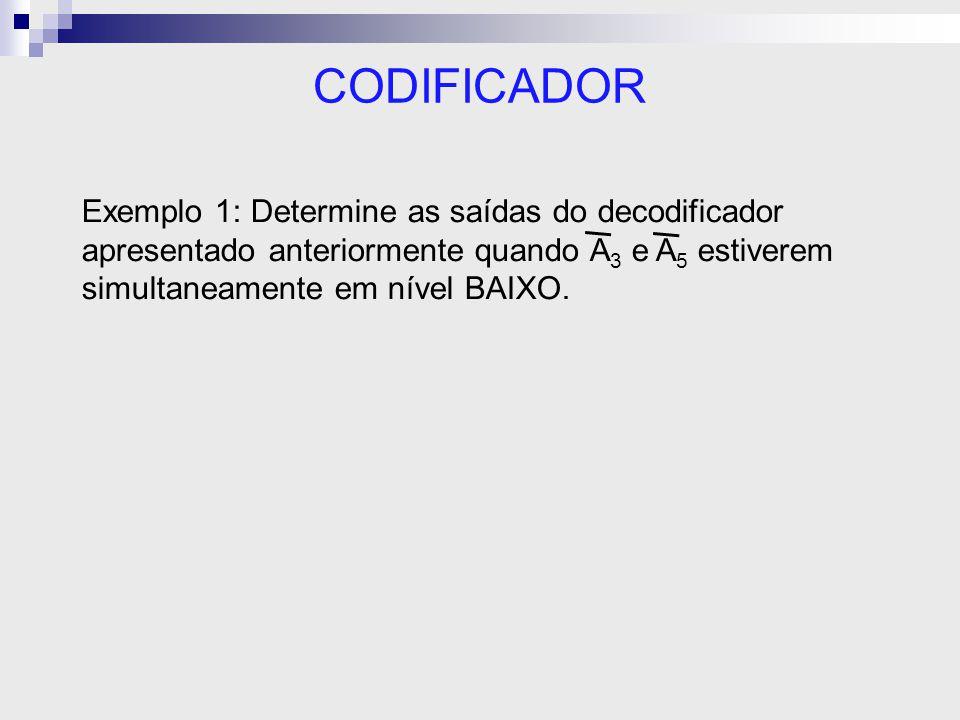 Exemplo 1: Determine as saídas do decodificador apresentado anteriormente quando A 3 e A 5 estiverem simultaneamente em nível BAIXO.