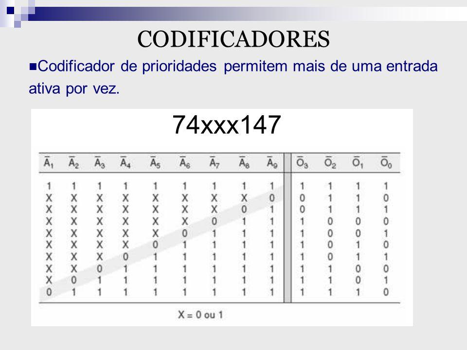 CODIFICADORES Codificador de prioridades permitem mais de uma entrada ativa por vez.