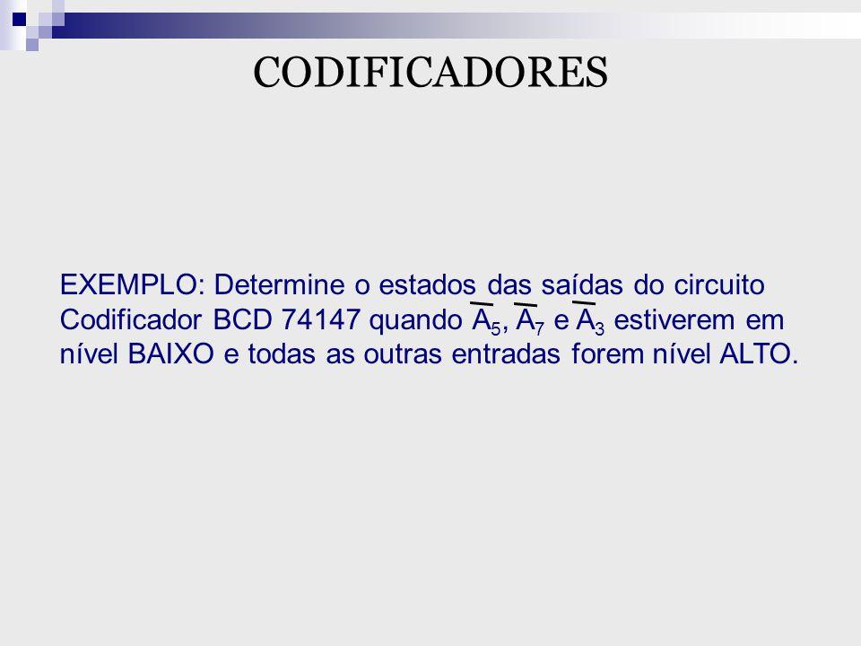 CODIFICADORES EXEMPLO: Determine o estados das saídas do circuito Codificador BCD 74147 quando A 5, A 7 e A 3 estiverem em nível BAIXO e todas as outr