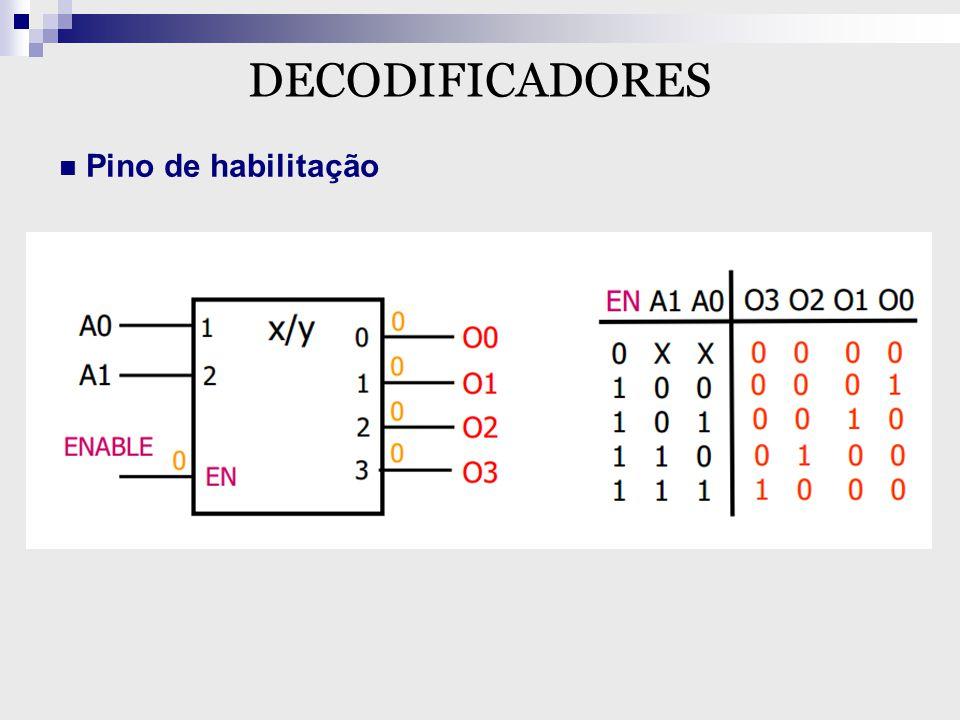 Display de 7 Segmentos EXERCÍCIO: CADA DISPLAY DE LED´S DE 7 SEGUIMENTOS TÍPICOS OPERAM COM 10mA a 2,7 V.