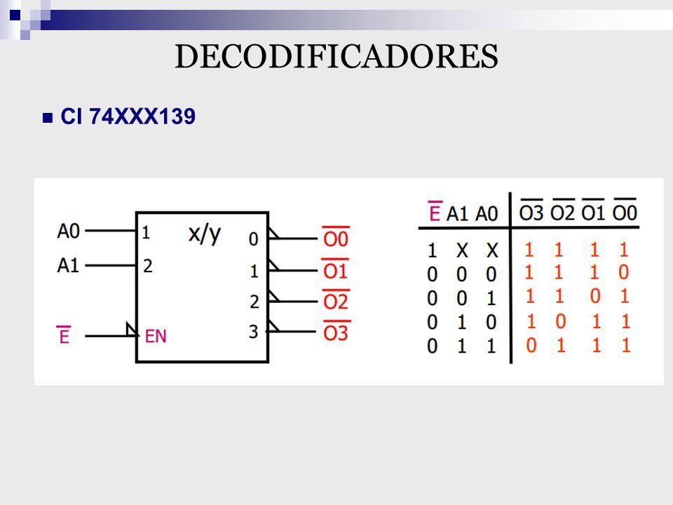 Interligação de um decodificador para display de 7 segmentos com o display.