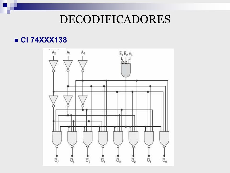 DECODIFICADORES CI 74XXX138