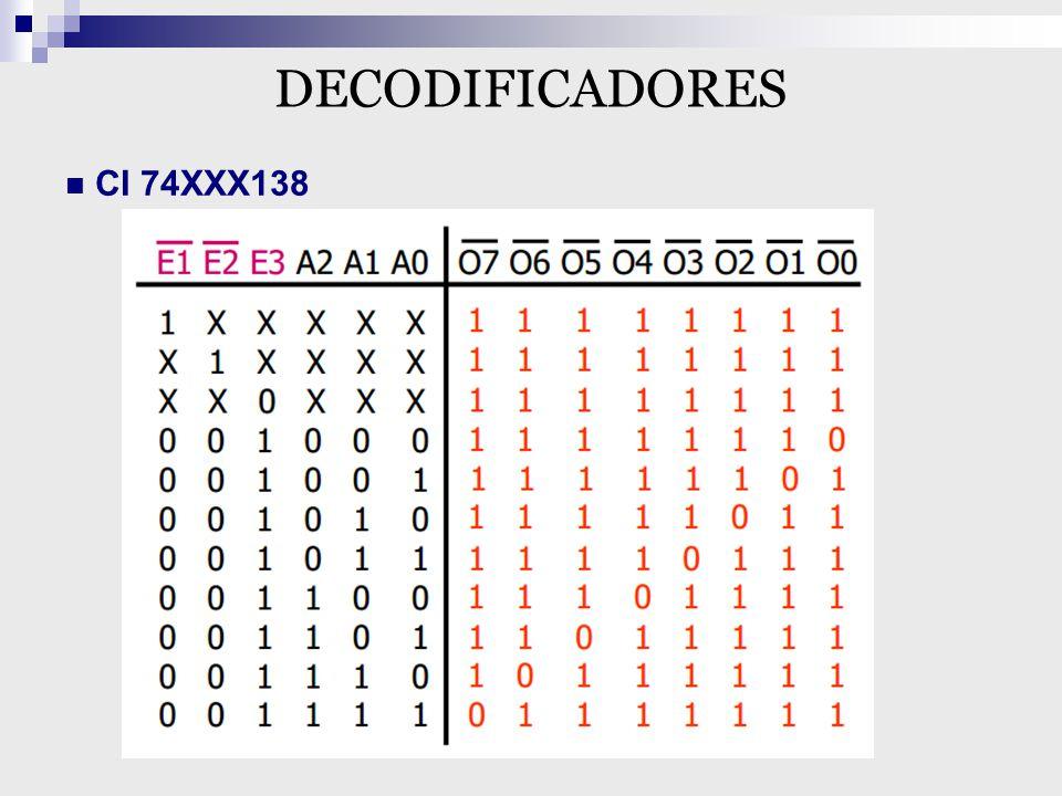 Decodificador BCD/7 Segmentos