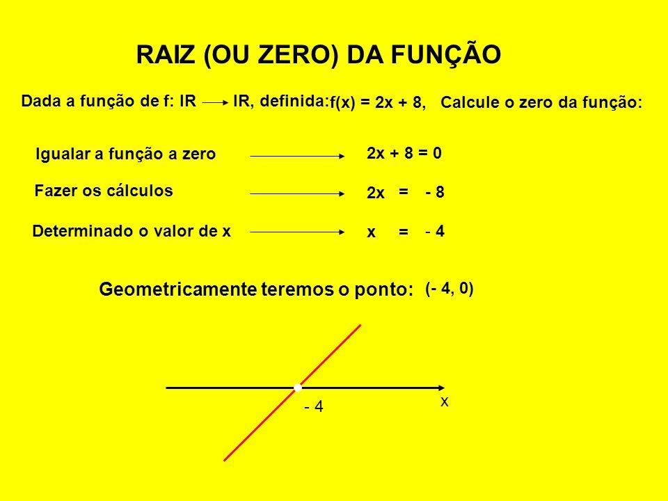 Estudo do sinal de uma função se Função crescente Função decrescente a > 0 a < 0 + + - - y > 0 y = 0 y < 0 se x >......(raiz) x =......(raiz) x <......(raiz) y > 0 y = 0 y < 0 se x <......(raiz) x =......(raiz) x >......(raiz) raiz x x (y > 0) (y < 0) (y > 0) (y < 0)