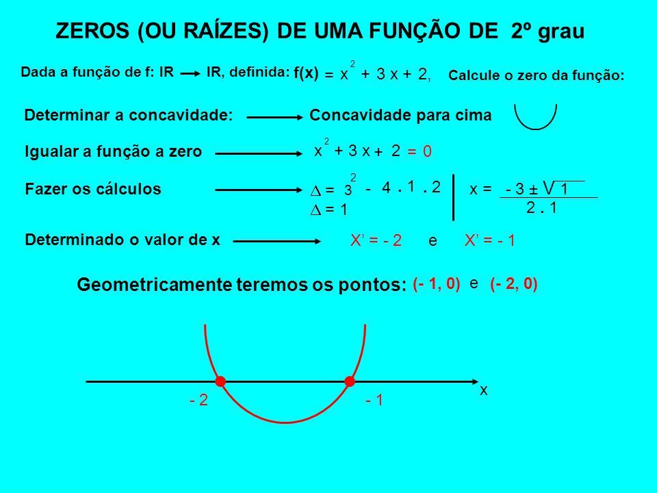 ZEROS (OU RAÍZES) DE UMA FUNÇÃO DE 2º grau Dada a função de f: lR lR, definida: f(x) Calcule o zero da função: = x 2 + 3 x+ 2, x 2 3 x + 2 + = 0Iguala