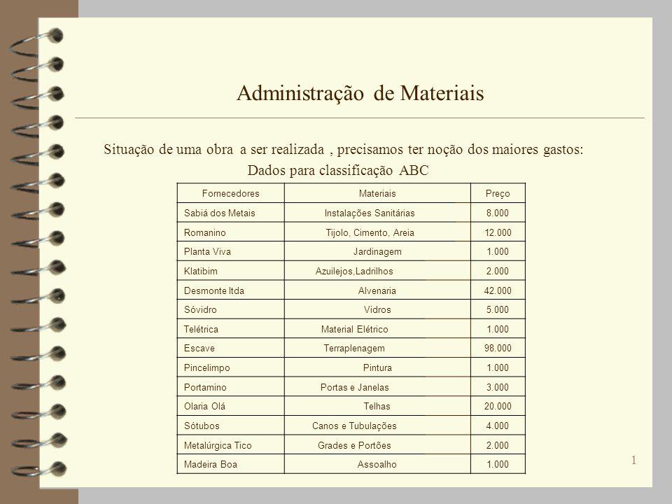 1 Administração de Materiais FornecedoresMateriaisPreço Sabiá dos MetaisInstalações Sanitárias 8.000 RomaninoTijolo, Cimento, Areia 12.000 Planta Viva