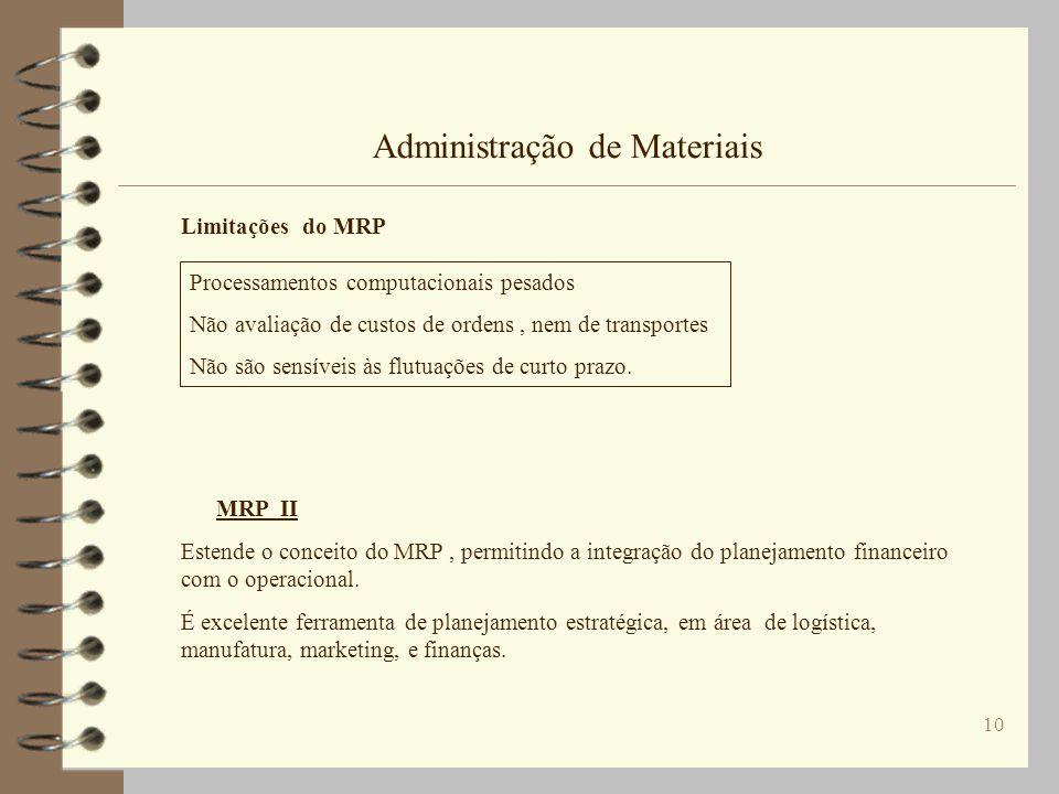 10 Administração de Materiais Limitações do MRP Processamentos computacionais pesados Não avaliação de custos de ordens, nem de transportes Não são se