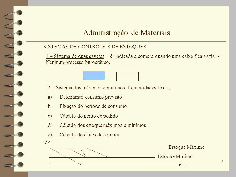 5 Administração de Materiais SISTEMAS DE CONTROLE S DE ESTOQUES 1 – Sistema de duas gavetas : é indicada a compra quando uma caixa fica vazia - Nenhum