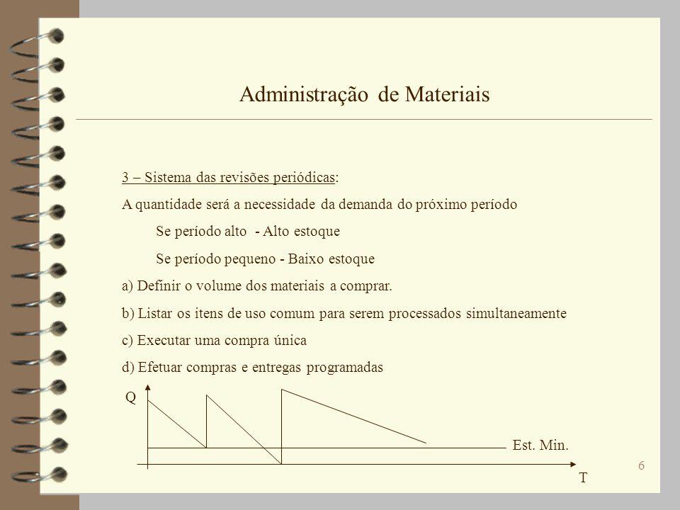 6 Administração de Materiais 3 – Sistema das revisões periódicas: A quantidade será a necessidade da demanda do próximo período Se período alto - Alto