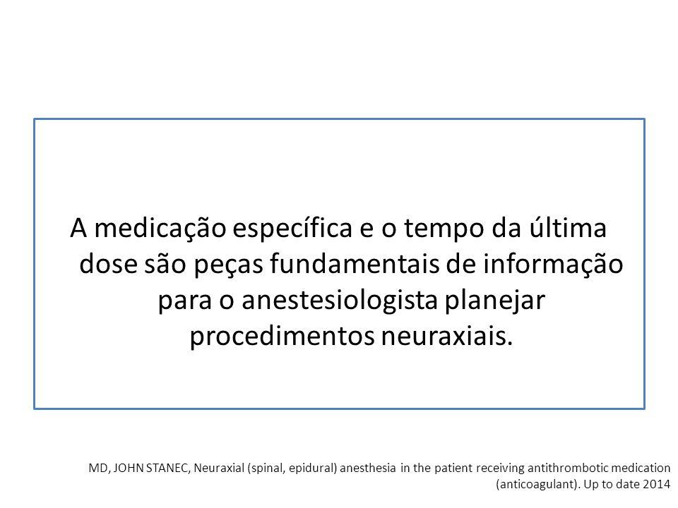 A medicação específica e o tempo da última dose são peças fundamentais de informação para o anestesiologista planejar procedimentos neuraxiais. MD, JO