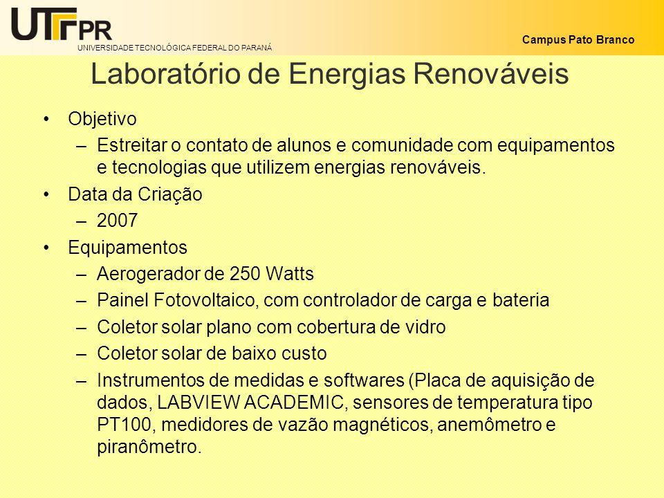 UNIVERSIDADE TECNOLÓGICA FEDERAL DO PARANÁ Campus Pato Branco Laboratório de Energias Renováveis Objetivo –Estreitar o contato de alunos e comunidade