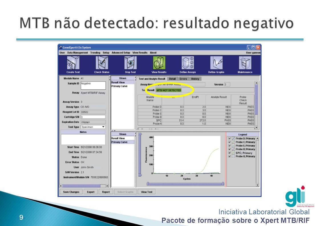 Iniciativa Laboratorial Global Pacote de formação sobre o Xpert MTB/RIF -30-  O software GeneXpert permite a visualização dos resultados de teste, assim como a edição das informações do resultado do teste e a produção de relatórios de resultado imprimíveis (por amostra ou por paciente)  Erros, resultados inválidos, sem resultados e resistência à RIF indeterminada são resultados possíveis dos testes, que justificam a repetição de um teste