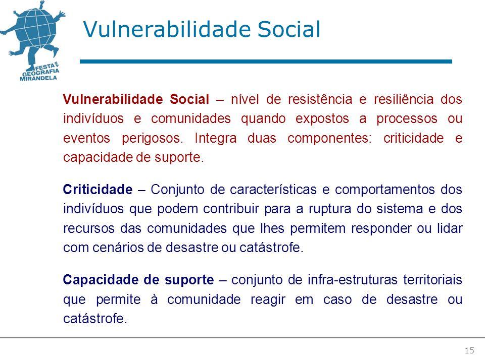Vulnerabilidade Social 15 Vulnerabilidade Social – nível de resistência e resiliência dos indivíduos e comunidades quando expostos a processos ou eventos perigosos.