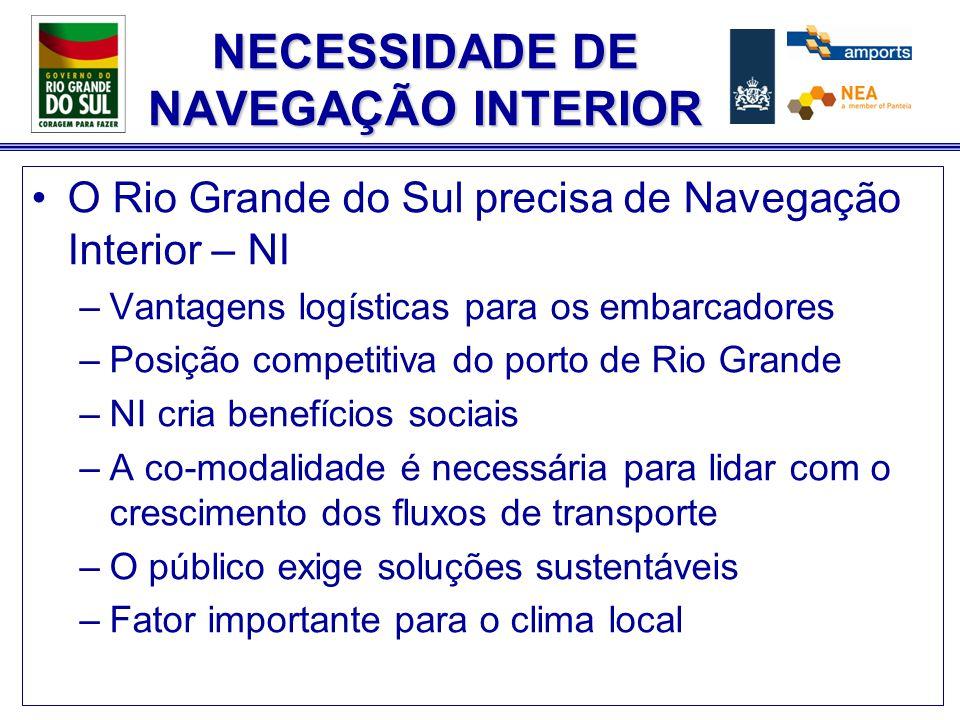 Posição competitiva do porto de Rio Grande