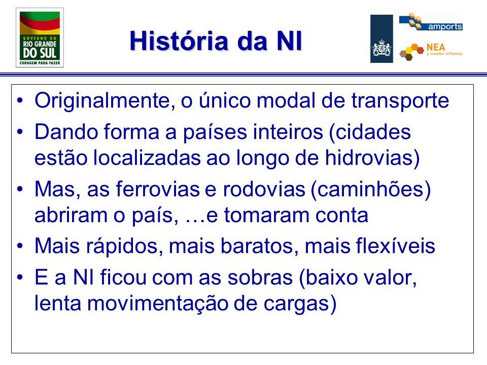 Estrutura da NI Portos Fluviais Terminais Fluviais Privados Porto Marítimo 4 portos fluviais, 26 terminais fluviais privados, 1 porto marítimo