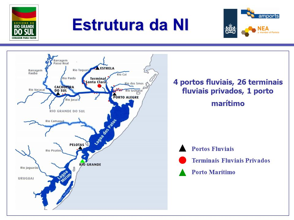 Programa de NI do Rio Grande do Sul Oportunidades a curto prazo: 3.
