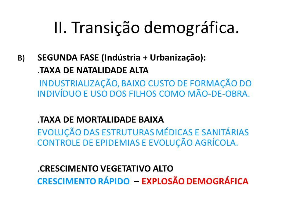 II. Transição demográfica. B) SEGUNDA FASE (Indústria + Urbanização):.TAXA DE NATALIDADE ALTA INDUSTRIALIZAÇÃO, BAIXO CUSTO DE FORMAÇÃO DO INDIVÍDUO E