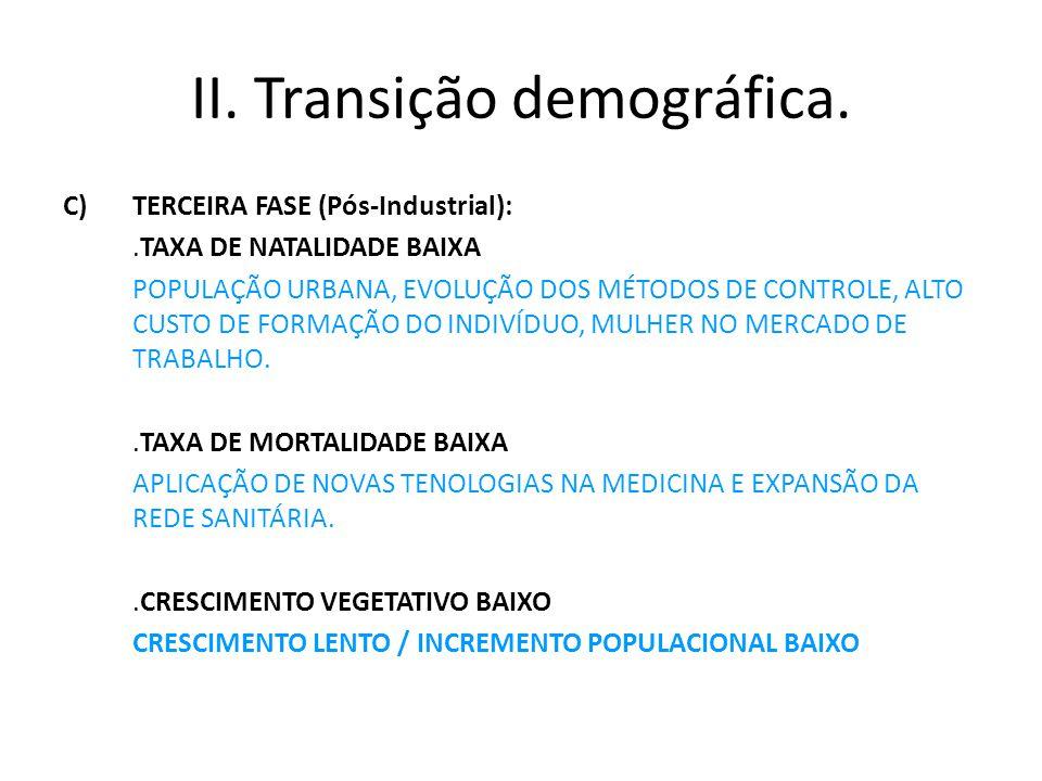 II. Transição demográfica. C) TERCEIRA FASE (Pós-Industrial):.TAXA DE NATALIDADE BAIXA POPULAÇÃO URBANA, EVOLUÇÃO DOS MÉTODOS DE CONTROLE, ALTO CUSTO