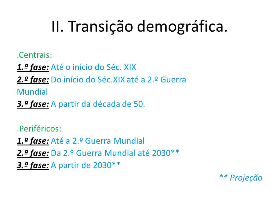 II. Transição demográfica.. Centrais: 1.º fase: Até o início do Séc. XIX 2.º fase: Do início do Séc.XIX até a 2.º Guerra Mundial 3.º fase: A partir da