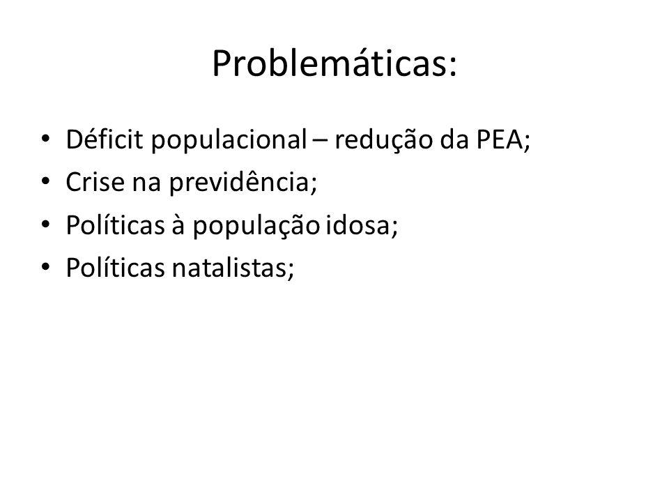 Problemáticas: Déficit populacional – redução da PEA; Crise na previdência; Políticas à população idosa; Políticas natalistas;