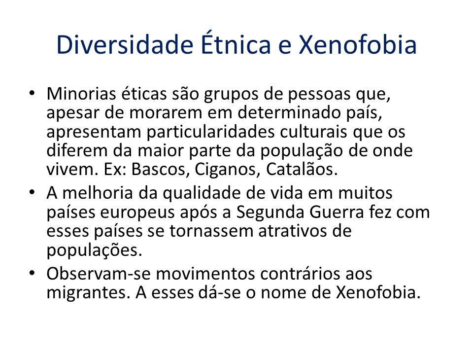 Diversidade Étnica e Xenofobia Minorias éticas são grupos de pessoas que, apesar de morarem em determinado país, apresentam particularidades culturais