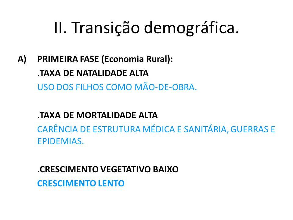 A)PRIMEIRA FASE (Economia Rural):.TAXA DE NATALIDADE ALTA USO DOS FILHOS COMO MÃO-DE-OBRA..TAXA DE MORTALIDADE ALTA CARÊNCIA DE ESTRUTURA MÉDICA E SAN