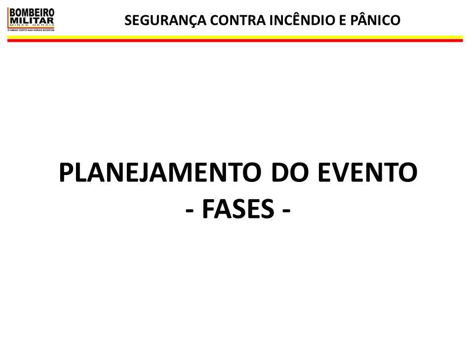 SEGURANÇA CONTRA INCÊNDIO E PÂNICO 21 PLANEJAMENTO DO EVENTO - FASES -