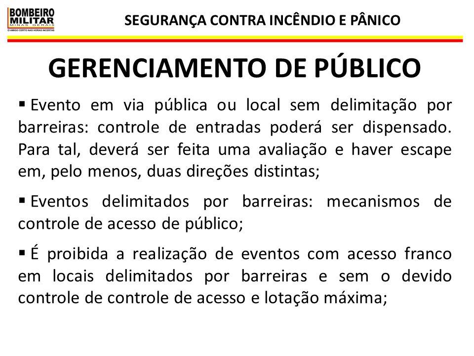 SEGURANÇA CONTRA INCÊNDIO E PÂNICO 32 GERENCIAMENTO DE PÚBLICO  Evento em via pública ou local sem delimitação por barreiras: controle de entradas po