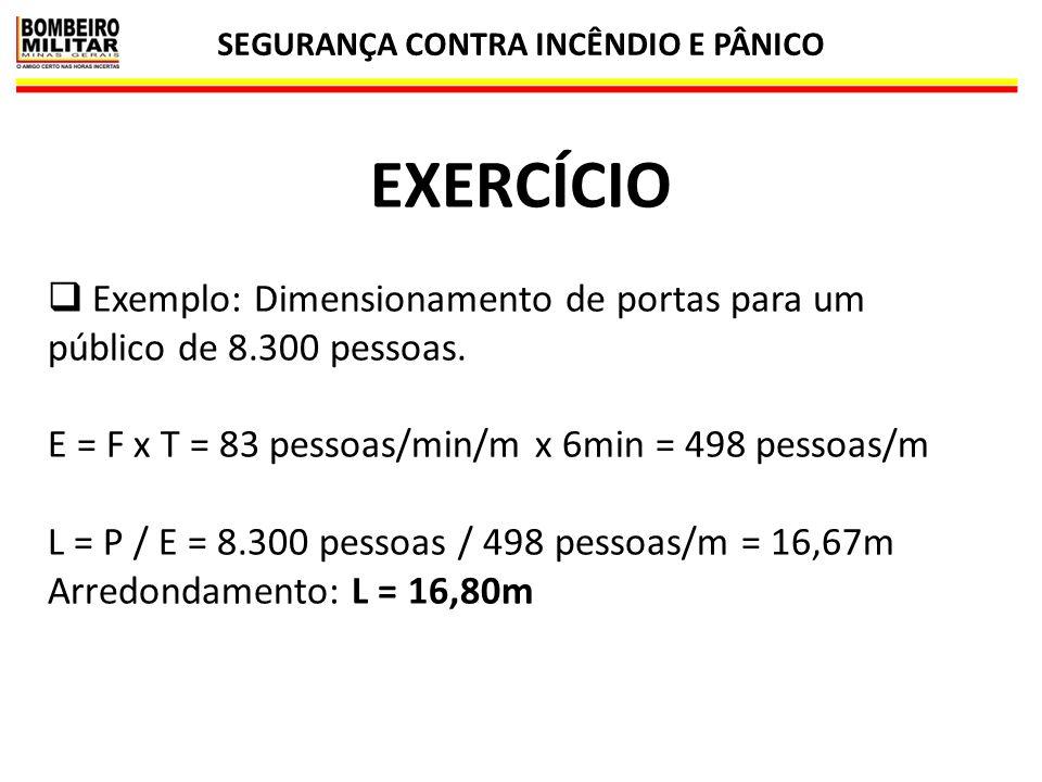 SEGURANÇA CONTRA INCÊNDIO E PÂNICO 43 EXERCÍCIO  Exemplo: Dimensionamento de portas para um público de 8.300 pessoas. E = F x T = 83 pessoas/min/m x
