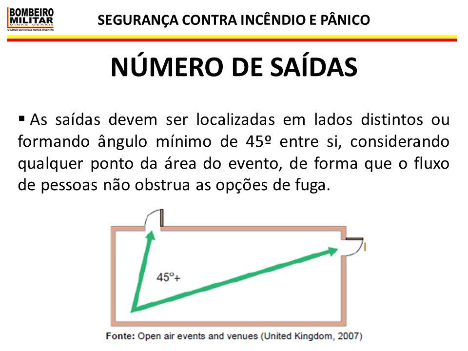 SEGURANÇA CONTRA INCÊNDIO E PÂNICO 48 NÚMERO DE SAÍDAS  As saídas devem ser localizadas em lados distintos ou formando ângulo mínimo de 45º entre si,