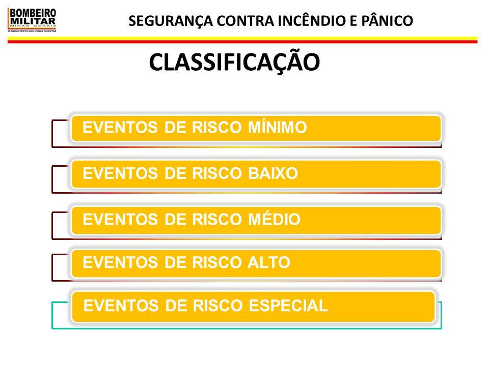 SEGURANÇA CONTRA INCÊNDIO E PÂNICO 7 CLASSIFICAÇÃO EVENTOS DE RISCO MÍNIMO EVENTOS DE RISCO BAIXOEVENTOS DE RISCO MÉDIOEVENTOS DE RISCO ALTO EVENTOS D