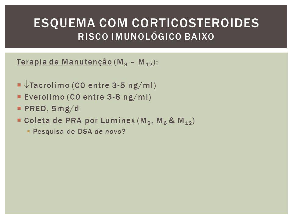 Terapia de Manutenção (M 3 – M 12 ):   Tacrolimo (C0 entre 3-5 ng/ml)  Everolimo (C0 entre 3-8 ng/ml)  PRED, 5mg/d  Coleta de PRA por Luminex (M