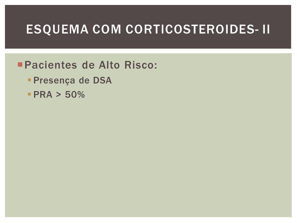 Pacientes de Alto Risco:  Presença de DSA  PRA > 50% ESQUEMA COM CORTICOSTEROIDES- II