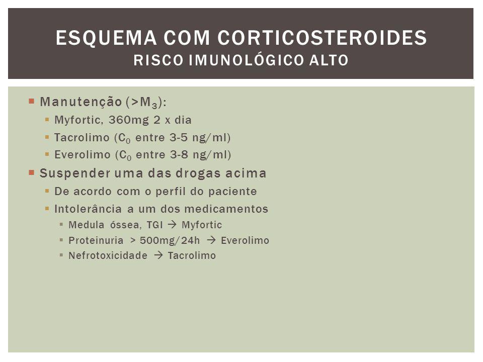  Manutenção (>M 3 ):  Myfortic, 360mg 2 x dia  Tacrolimo (C 0 entre 3-5 ng/ml)  Everolimo (C 0 entre 3-8 ng/ml)  Suspender uma das drogas acima 