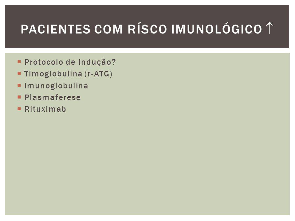 Protocolo de Indução?  Timoglobulina (r-ATG)  Imunoglobulina  Plasmaferese  Rituximab PACIENTES COM RÍSCO IMUNOLÓGICO 