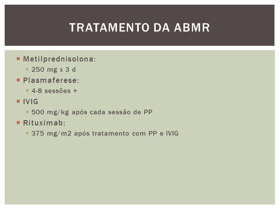  Metilprednisolona:  250 mg x 3 d  Plasmaferese:  4-8 sessões +  IVIG  500 mg/kg após cada sessão de PP  Rituximab:  375 mg/m2 após tratamento
