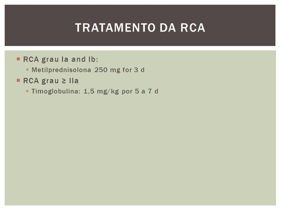  RCA grau Ia and Ib:  Metilprednisolona 250 mg for 3 d  RCA grau ≥ IIa  Timoglobulina: 1,5 mg/kg por 5 a 7 d TRATAMENTO DA RCA