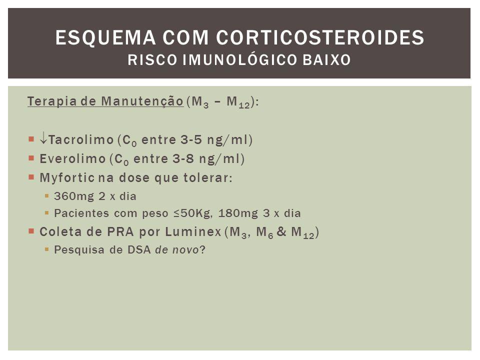 Terapia de Manutenção (>M 12 ):  Tacrolimo (C 0 entre 3-5 ng/ml)  Everolimo (C 0 entre 3-8 ng/ml)  Myfortic:  Se DSA de novo (-)  Suspender Myfortic  Se DSA de novo (+):  Manter Myfortic na dose que tolerar:  360mg 2 x dia  Pacientes com peso ≤50Kg, 180mg 3 x dia ESQUEMA COM CORTICOSTEROIDES RISCO IMUNOLÓGICO BAIXO