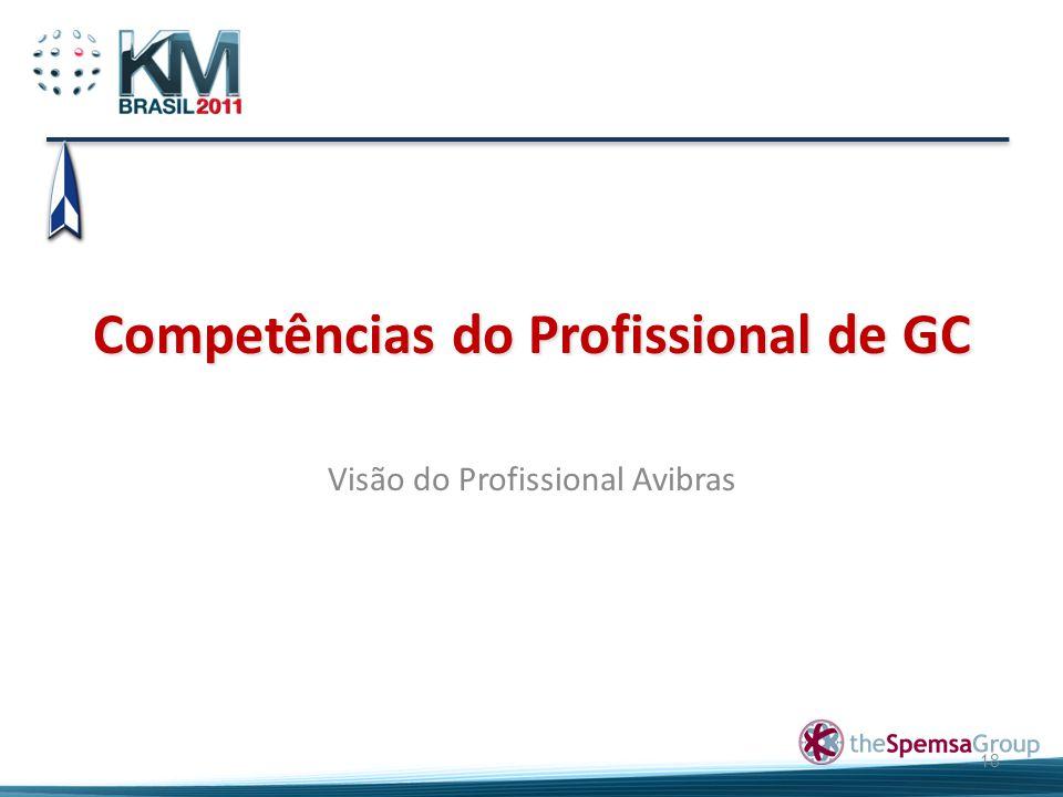 Competências do Profissional de GC Visão do Profissional Avibras 18