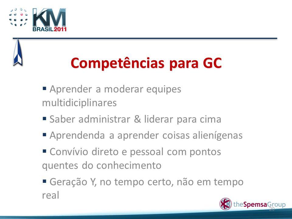 Competências para GC 20  Aprender a moderar equipes multidiciplinares  Saber administrar & liderar para cima  Aprendenda a aprender coisas alieníge