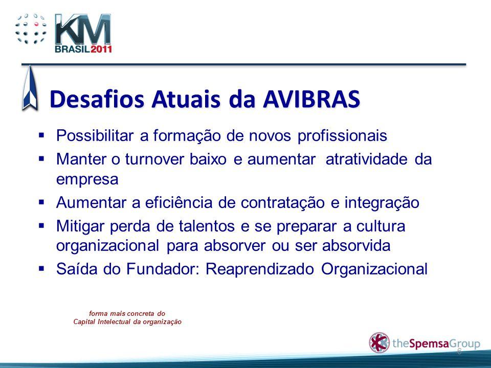Desafios Atuais da AVIBRAS 6  Possibilitar a formação de novos profissionais  Manter o turnover baixo e aumentar atratividade da empresa  Aumentar