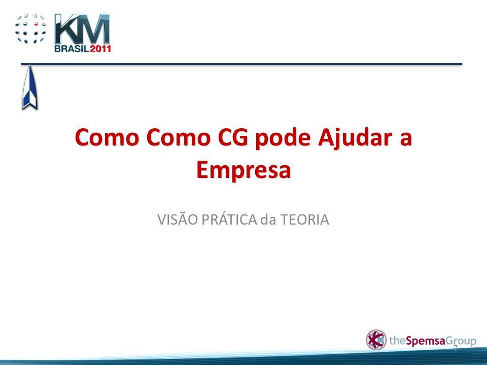 Como Como CG pode Ajudar a Empresa VISÃO PRÁTICA da TEORIA 7