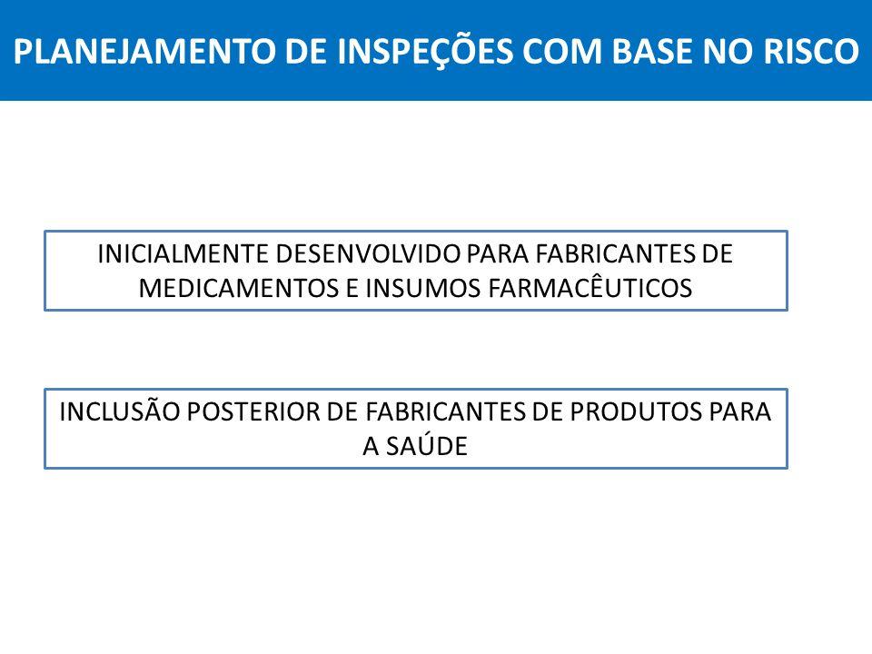Agência Nacional de Vigilância Sanitária Anvisa PLANEJAMENTO DE INSPEÇÕES COM BASE NO RISCO INICIALMENTE DESENVOLVIDO PARA FABRICANTES DE MEDICAMENTOS