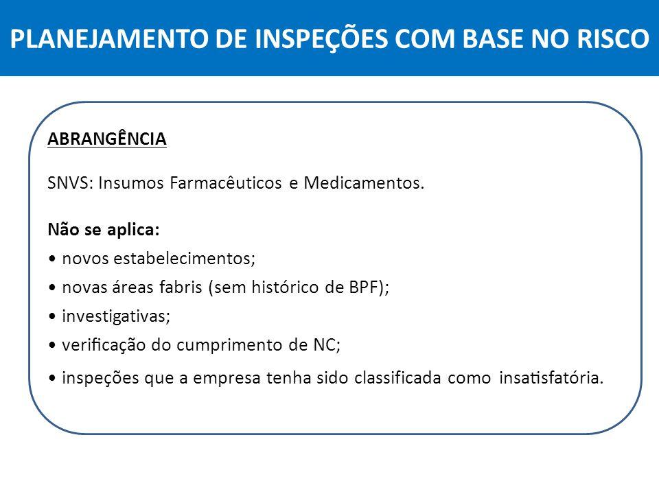 Agência Nacional de Vigilância Sanitária Anvisa PLANEJAMENTO DE INSPEÇÕES COM BASE NO RISCO ABRANGÊNCIA SNVS: Insumos Farmacêuticos e Medicamentos. Nã