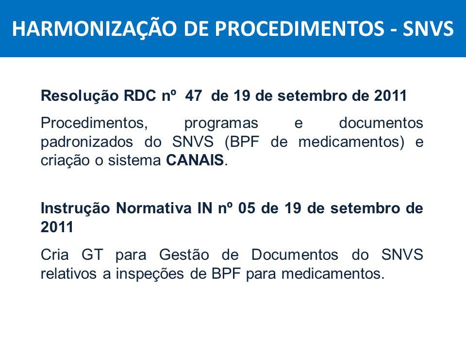 Agência Nacional de Vigilância Sanitária Anvisa Resolução RDC nº 47 de 19 de setembro de 2011 Procedimentos, programas e documentos padronizados do SN