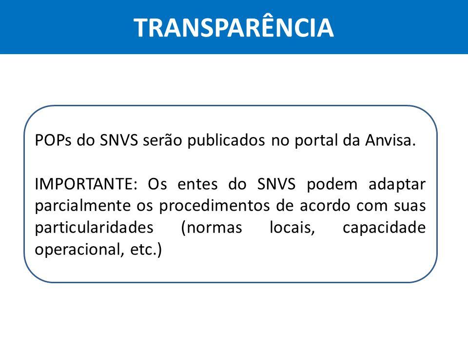 Agência Nacional de Vigilância Sanitária Anvisa TRANSPARÊNCIA POPs do SNVS serão publicados no portal da Anvisa. IMPORTANTE: Os entes do SNVS podem ad